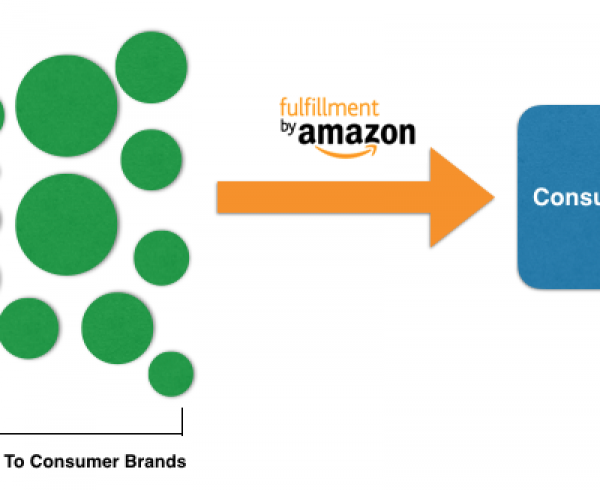 amazon sourcing -amazon-fba-wholesale-sourcing-products-for-amazon-shipping-from-china-to-amazon-fba-fba-sourcing