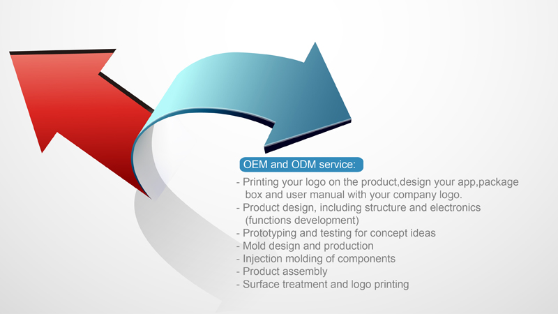oem service - oem china - original equipment manufacturer service - odm services - oem odm services